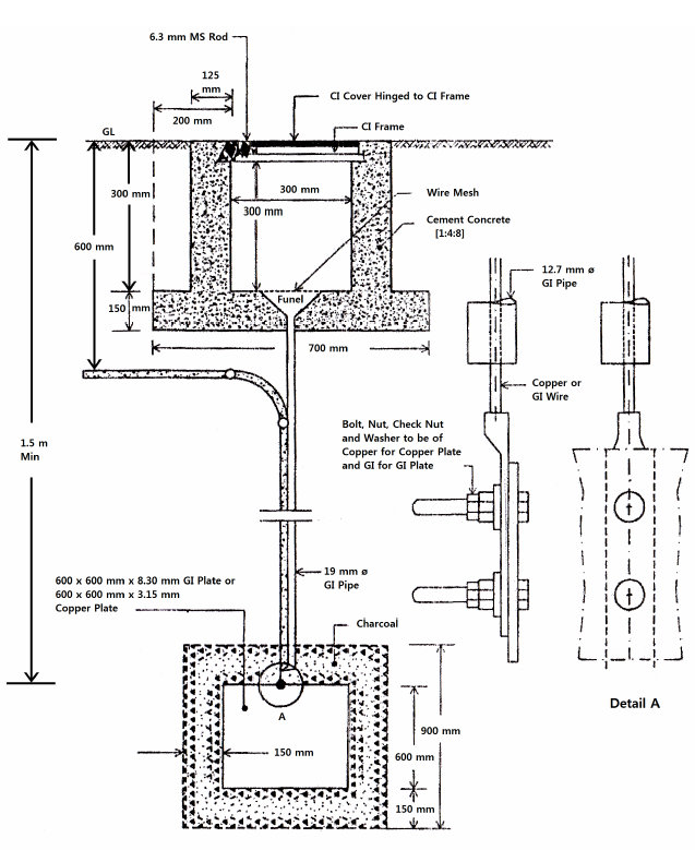 Uoh piezo lesson01 activity1 together with Relays also Policy Issue  works In The American Left additionally Watch additionally Distribution transformer. on electric iron connection diagram