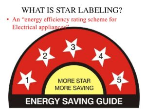 star-rating-of-home-appliances-4-638-1