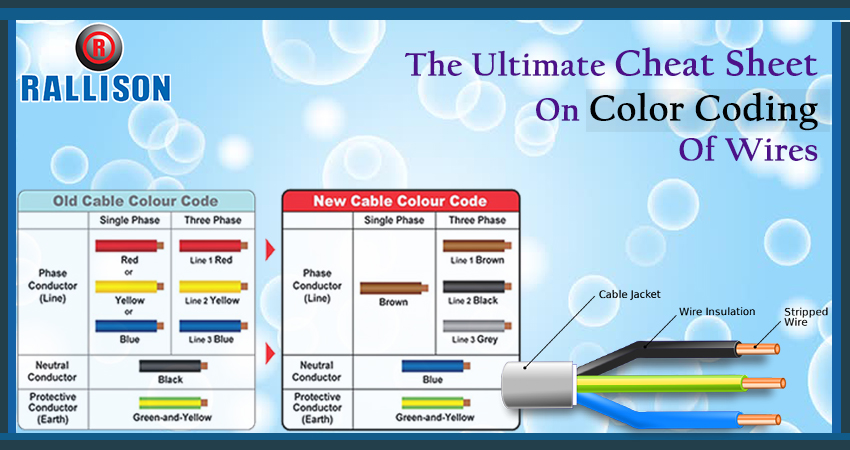 The Ultimate Cheat Sheet On Color Coding Of Wires